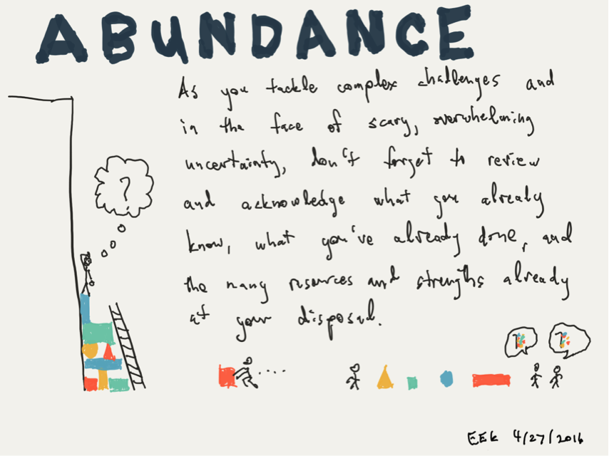 Abundance: As you tackle complex challenges and in the face of scary, overwhelming uncertainty, don't forge to review and acknowledge what you already know, what you've already done, and the many reasons and strengths already at your disposal. Eugene Kim, April 27, 2016