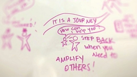 Amplify Others!