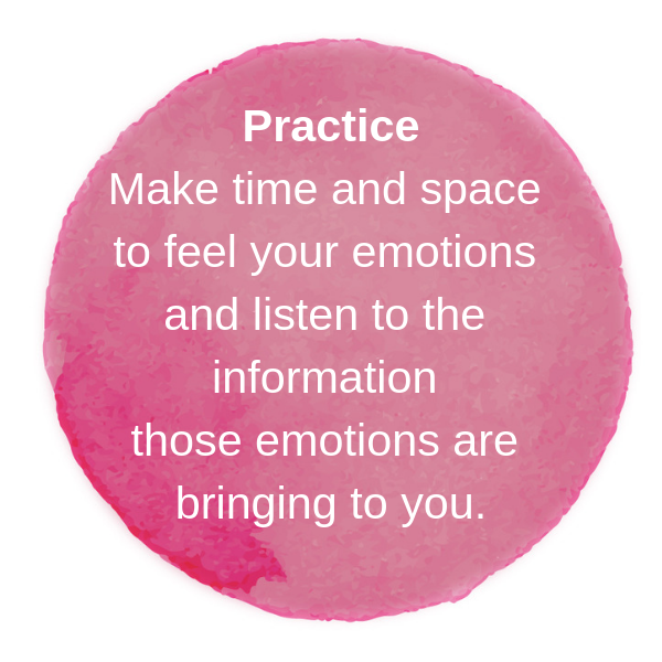 Make time and space to feel your emotions are bringing to you.