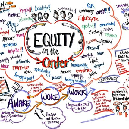 graphic artist word cloud with equity written in the center